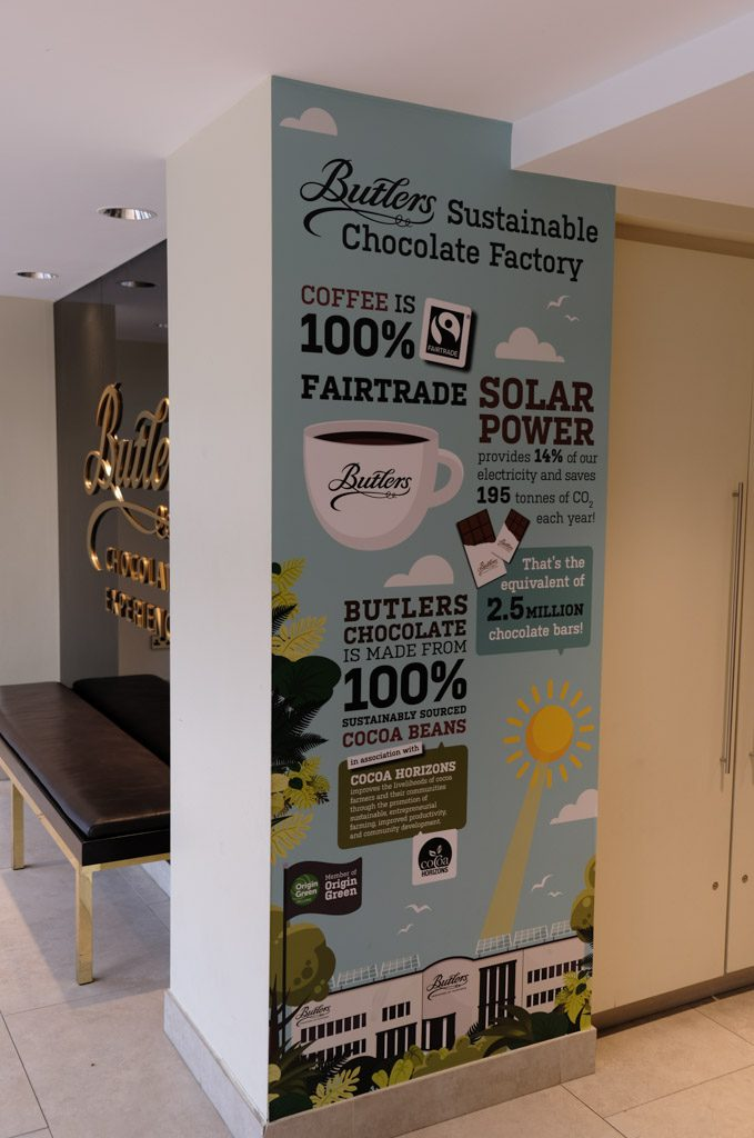 A Sentimental Visit to Butler's Chocolate Factory